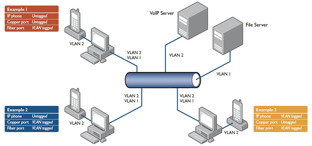 2911GP diagram