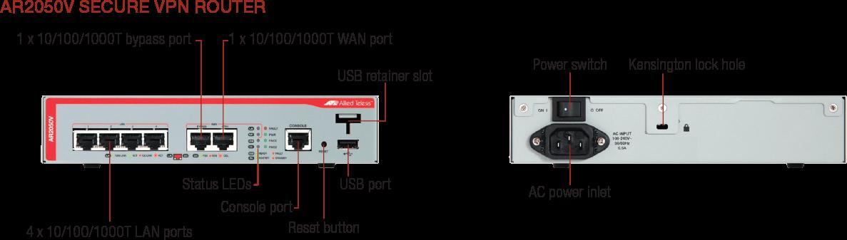 AR2050V named