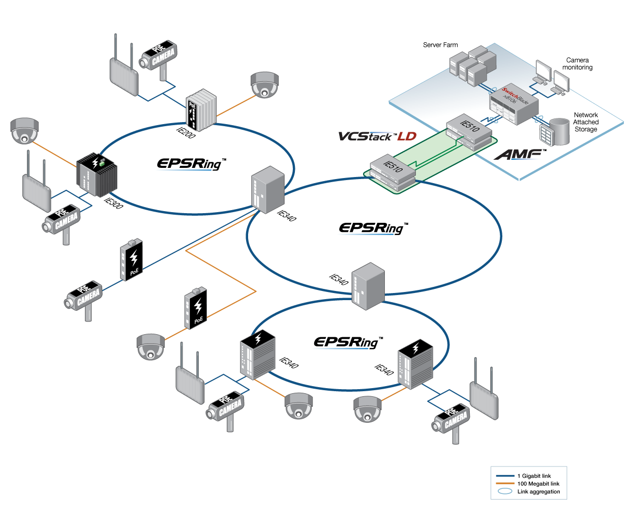 IE340 network