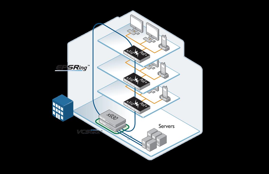 x310 Network convergence