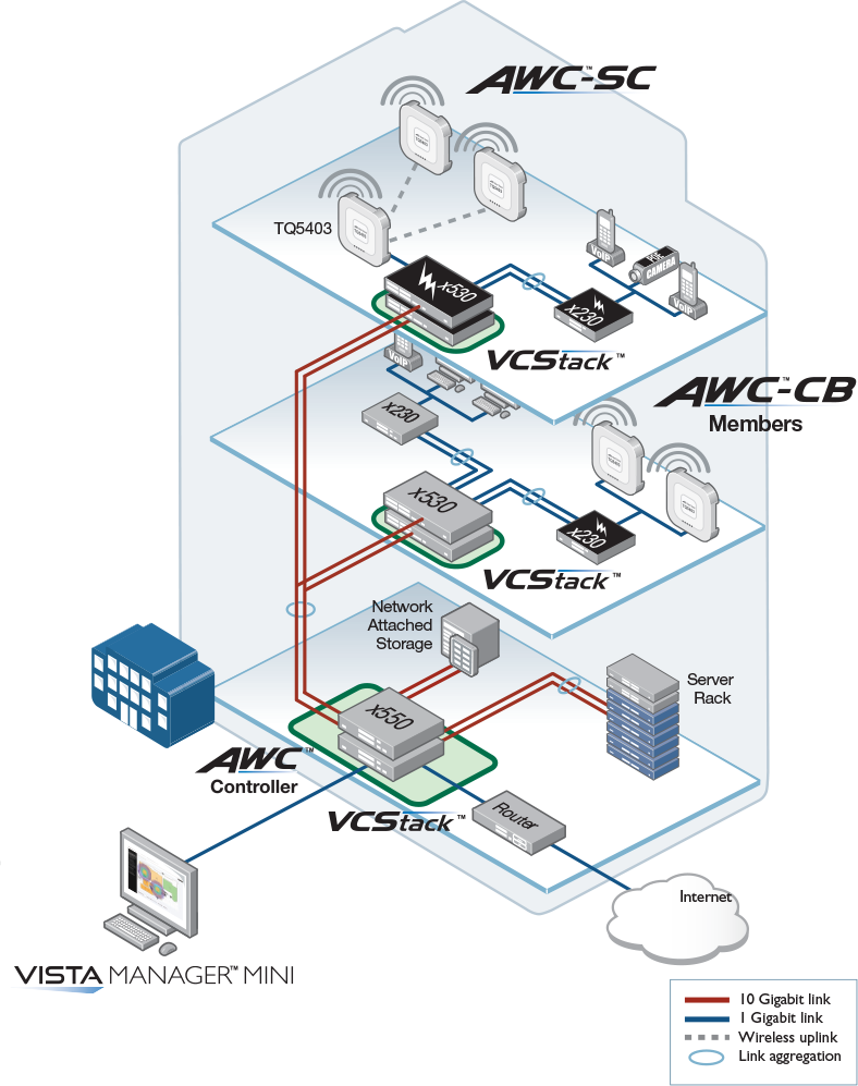 x550 Integrated Wireless LAN
