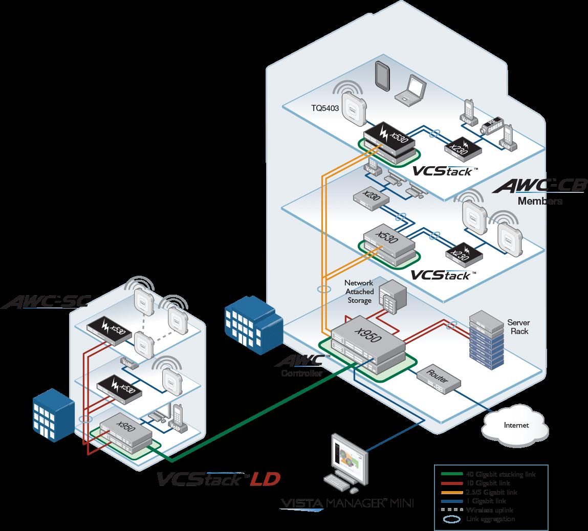 x950 Integrated Wireless LAN