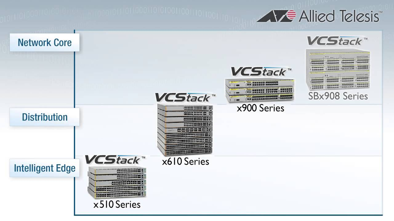 Embedded thumbnail for Video: Allied Telesis Virtual Chassis Stacking (VCStack)